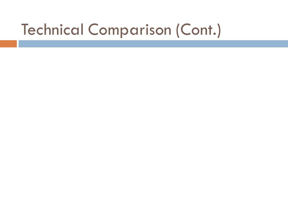 Technical Comparison (Cont.)