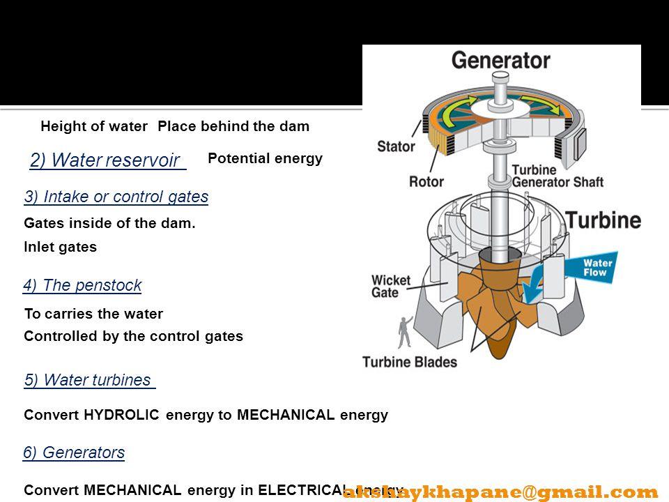 2) Water reservoir akshaykhapane@gmail.com 3) Intake or control gates