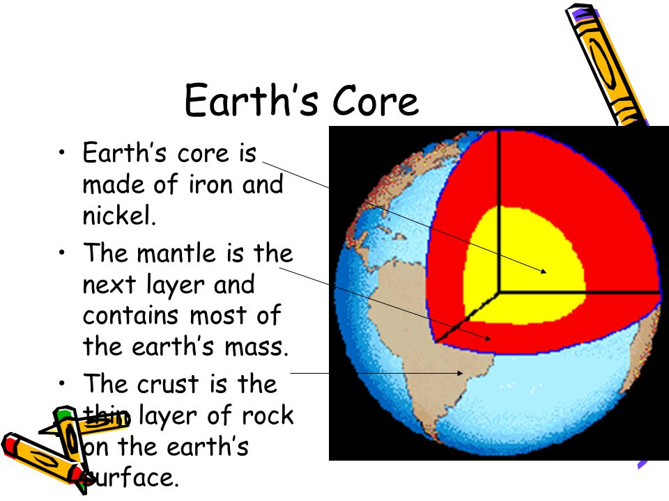 Earth's Core Earth's core is made of iron and nickel.