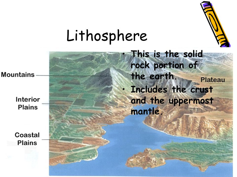 Lithosphere This is the solid rock portion of the earth.