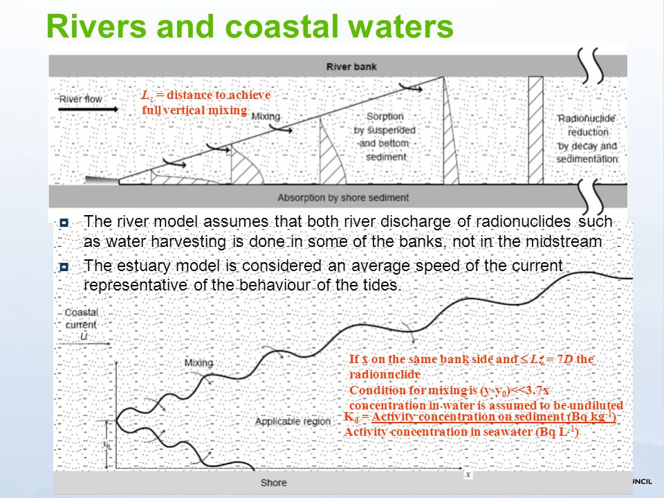 Rivers and coastal waters