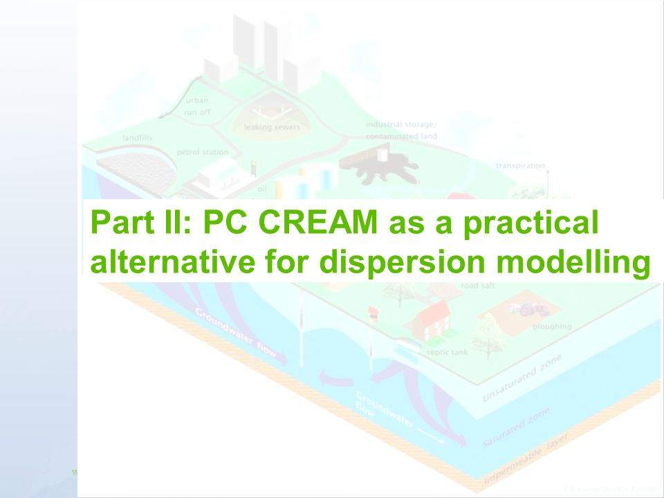 Part II: PC CREAM as a practical alternative for dispersion modelling