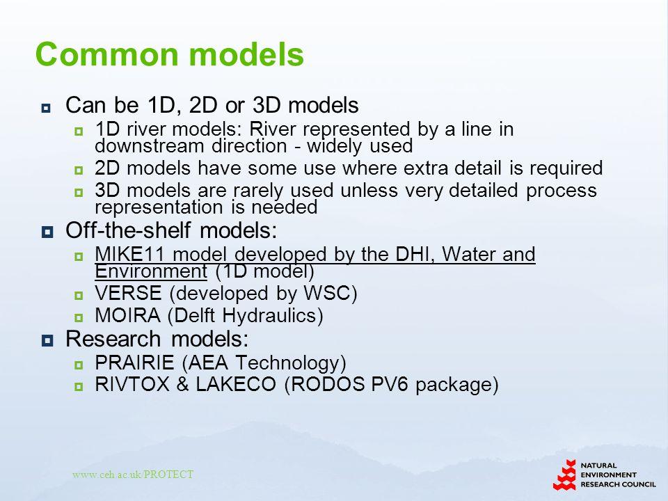 Common models Can be 1D, 2D or 3D models Off-the-shelf models:
