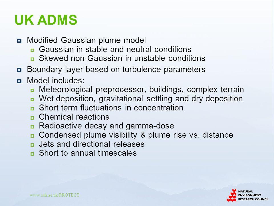 UK ADMS Modified Gaussian plume model