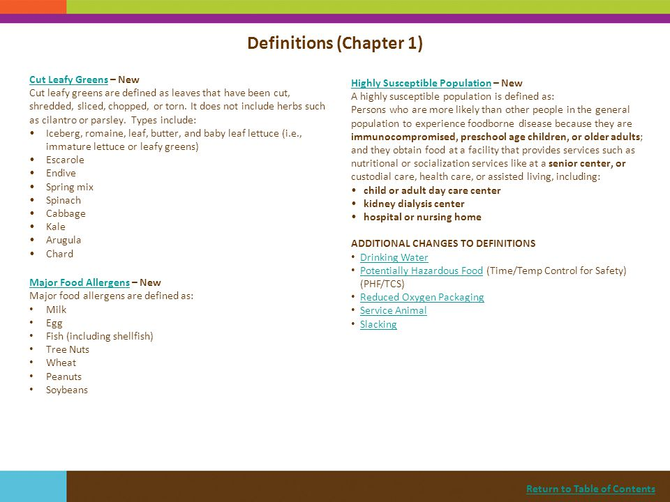 Definitions (Chapter 1)