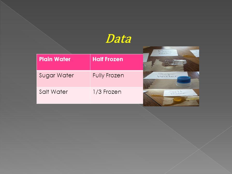 Data Plain Water Half Frozen Sugar Water Fully Frozen Salt Water