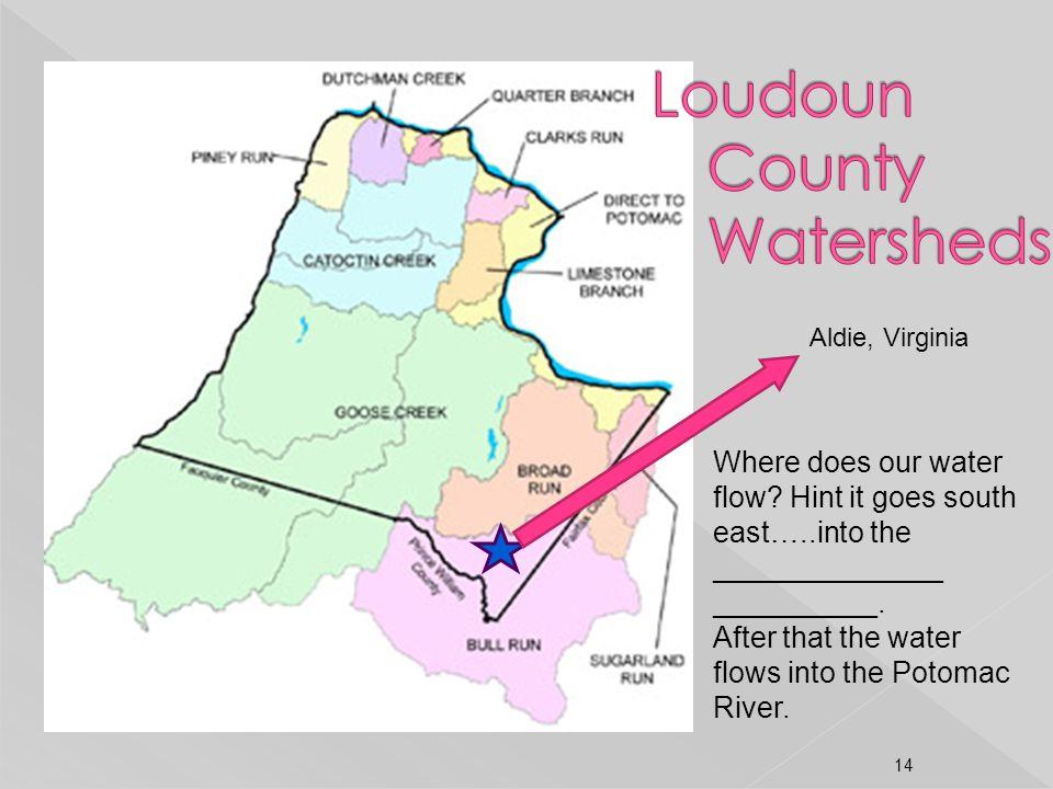Loudoun County Watersheds