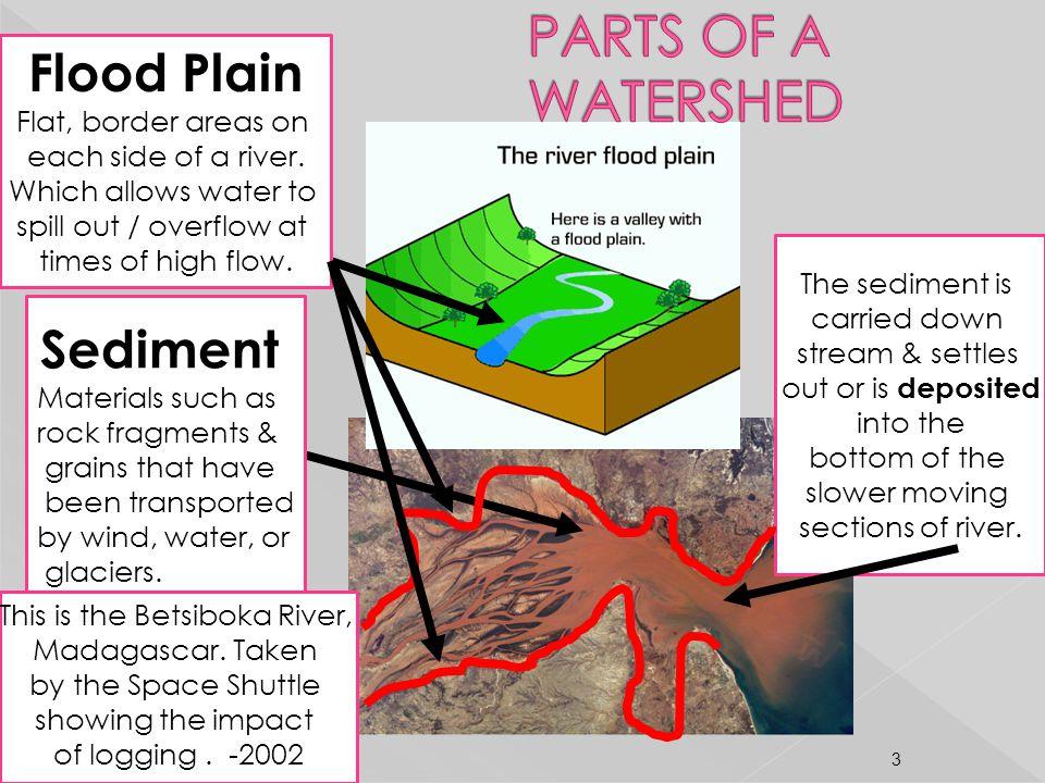 This is the Betsiboka River,