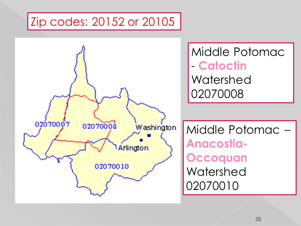 Zip codes: 20152 or 20105 Middle Potomac - Catoctin Watershed. 02070008. Middle Potomac – Anacostia-Occoquan Watershed.