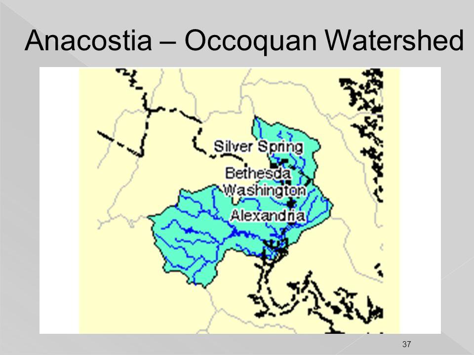 Anacostia – Occoquan Watershed