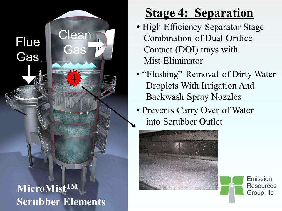 Stage 4: Separation Clean Flue Gas Gas 4 MicroMistTM Scrubber Elements
