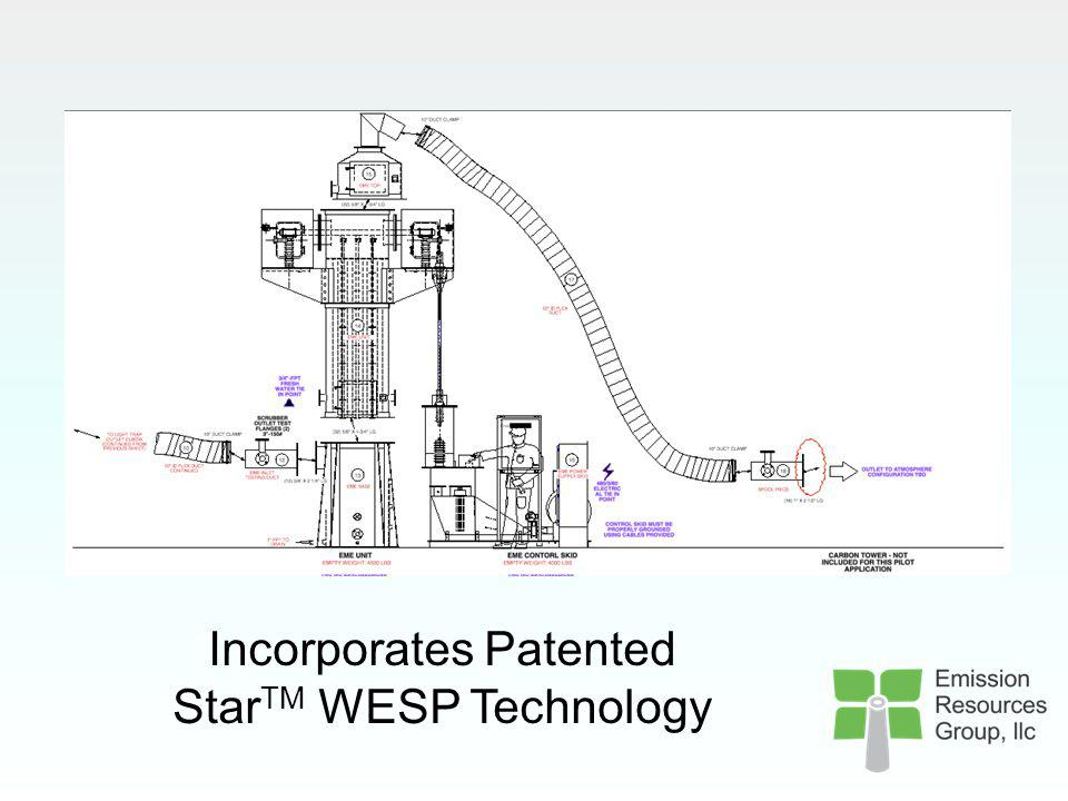 Incorporates Patented StarTM WESP Technology