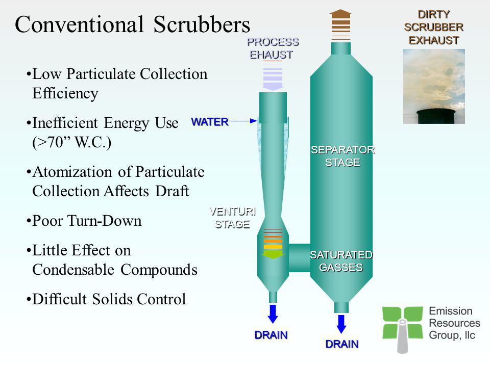 Conventional Scrubbers