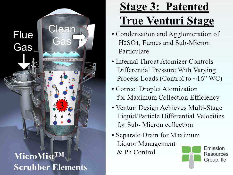 Stage 3: Patented True Venturi Stage