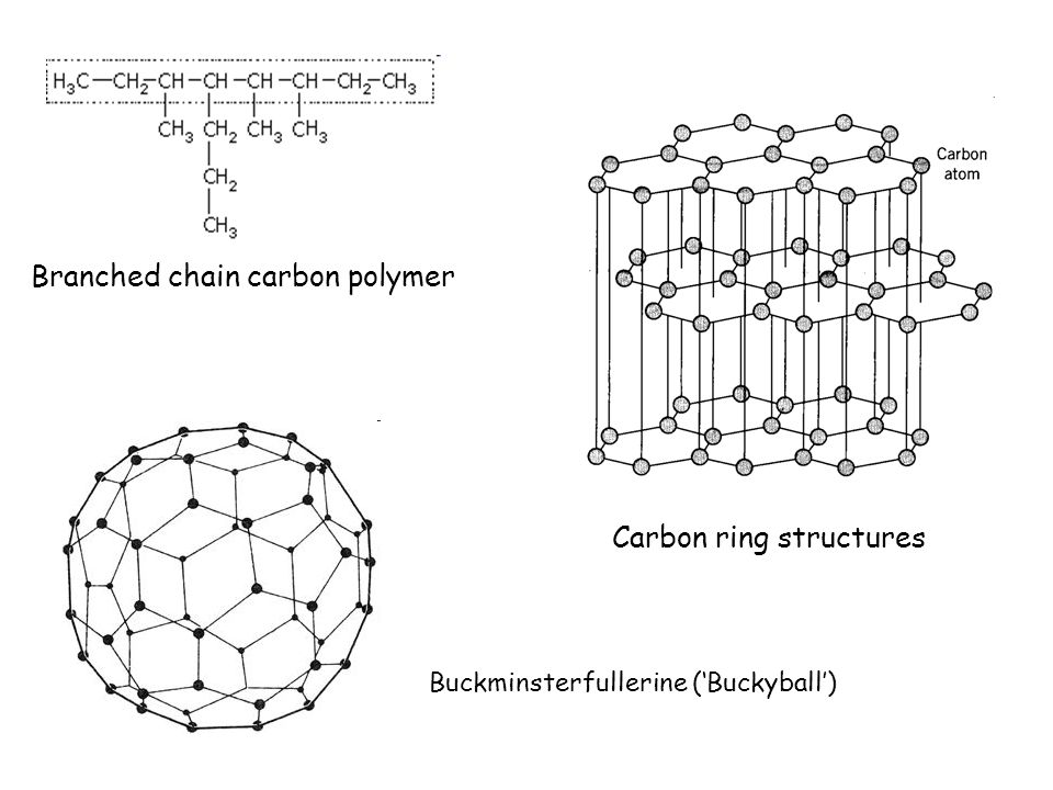 Branched chain carbon polymer