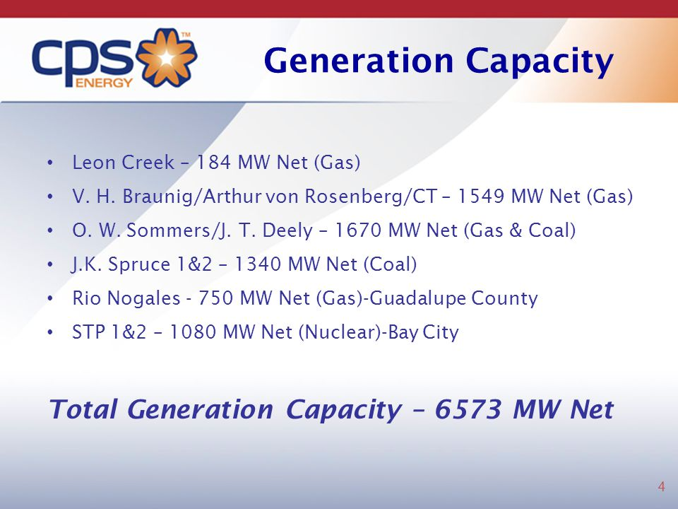 Generation Capacity Total Generation Capacity – 6573 MW Net