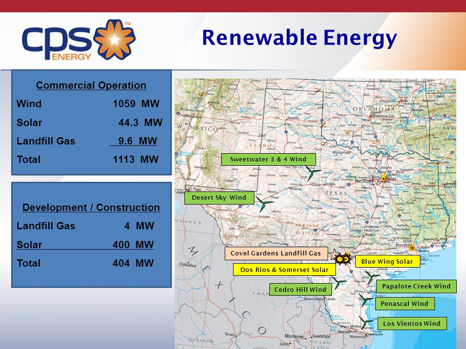 Renewable Energy Commercial Operation Wind 1059 MW Solar 44.3 MW