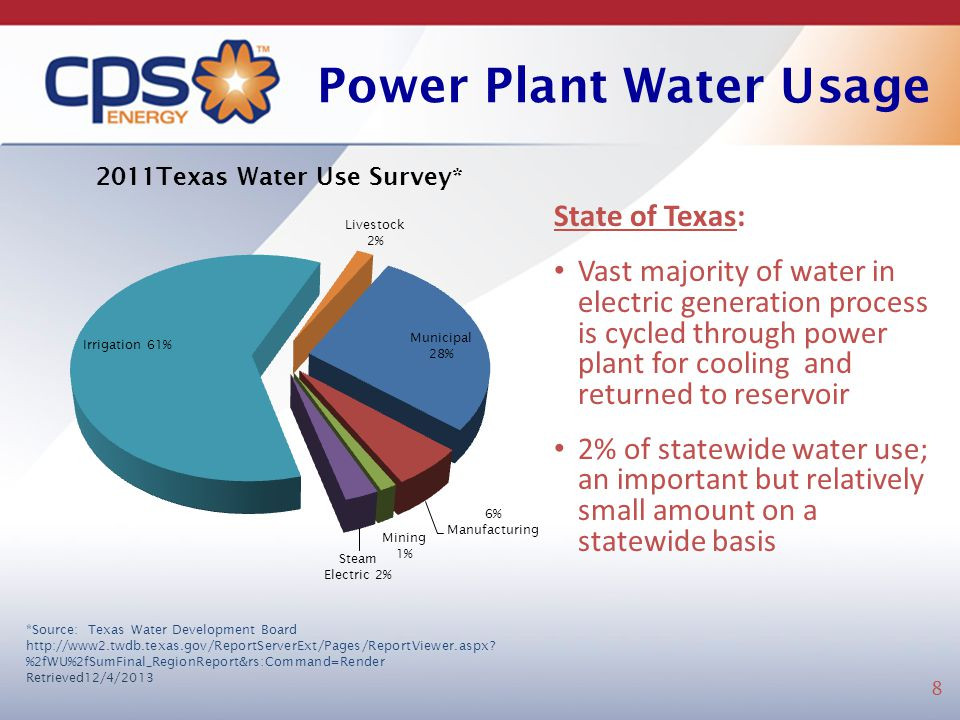Power Plant Water Usage