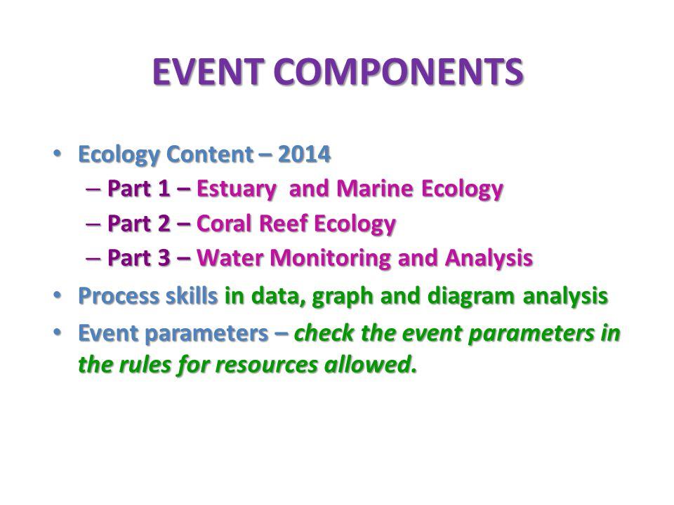 EVENT COMPONENTS Ecology Content – 2014