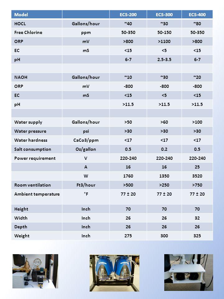 Model ECS-200. ECS-300. ECS-400. HOCL. Gallons/hour. ~40. ~30. ~80. Free Chlorine. ppm. 50-350.