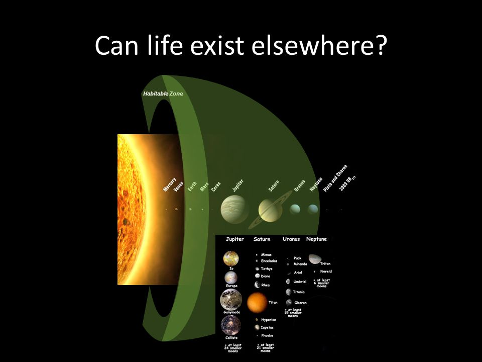 Can life exist elsewhere