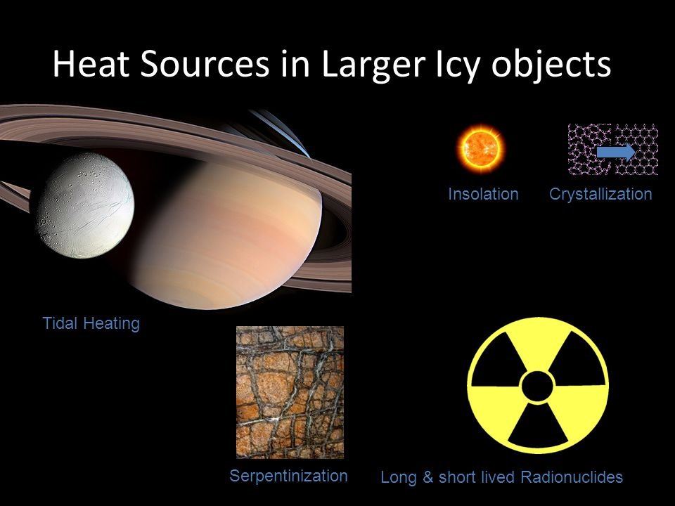 Heat Sources in Larger Icy objects