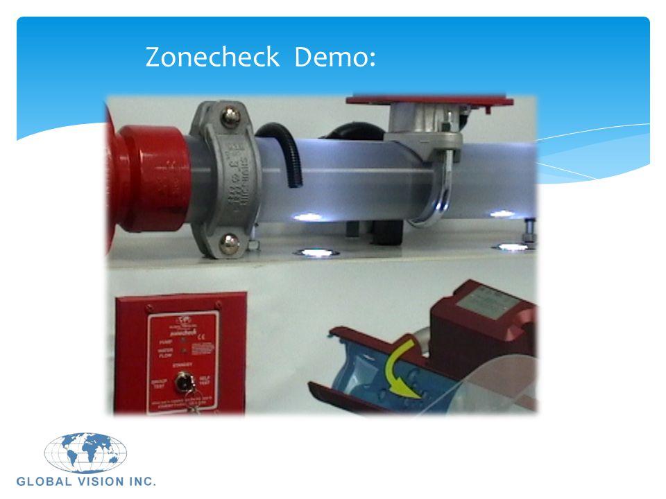 Zonecheck Demo: