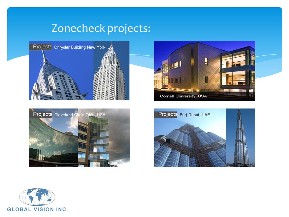 Zonecheck projects: