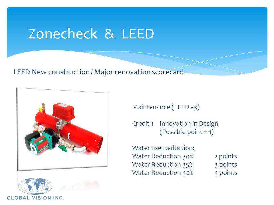 Zonecheck & LEED LEED New construction / Major renovation scorecard
