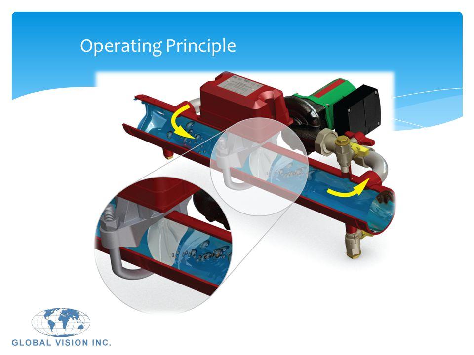 Operating Principle