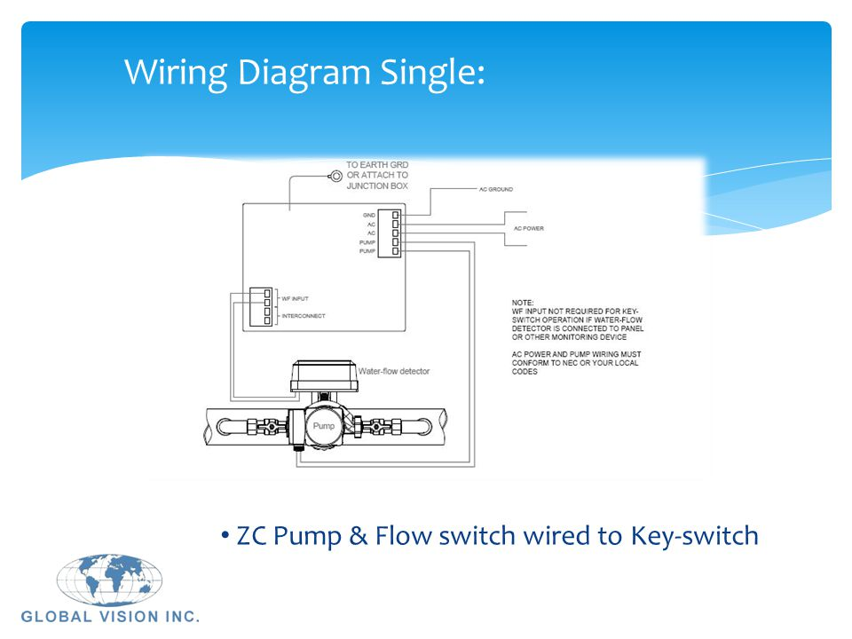 Wiring+Diagram+Single%3A nfpa 25 the standard for testing water based fire protections sprinkler flow switch wiring diagram at readyjetset.co
