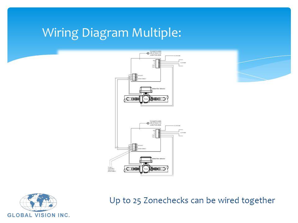 Wiring Diagram Multiple: