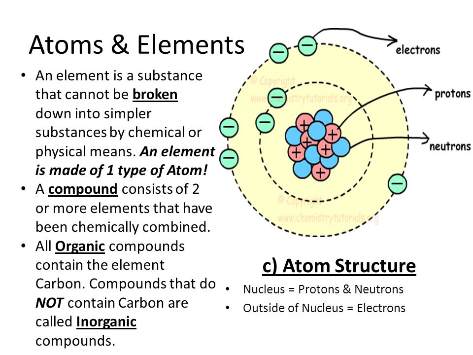 the progress of the atomic structure Designs experiment to use alpha particles as atomic bullets, new technology, new senses other than human ones designed an experiment to use the alpha particles emitted by a radioactive element as probes to the unseen world of atomic structure.