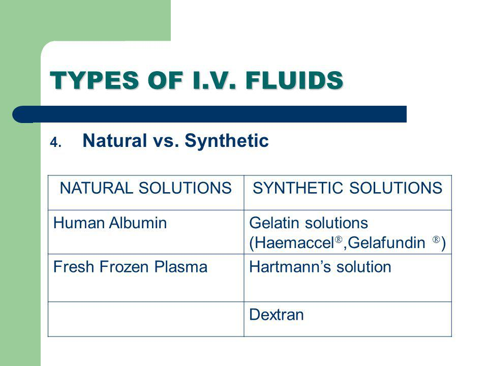 TYPES OF I.V. FLUIDS Natural vs. Synthetic NATURAL SOLUTIONS