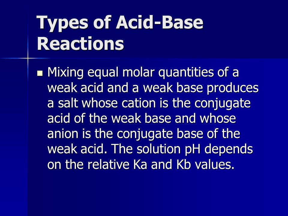 Types of Acid-Base Reactions