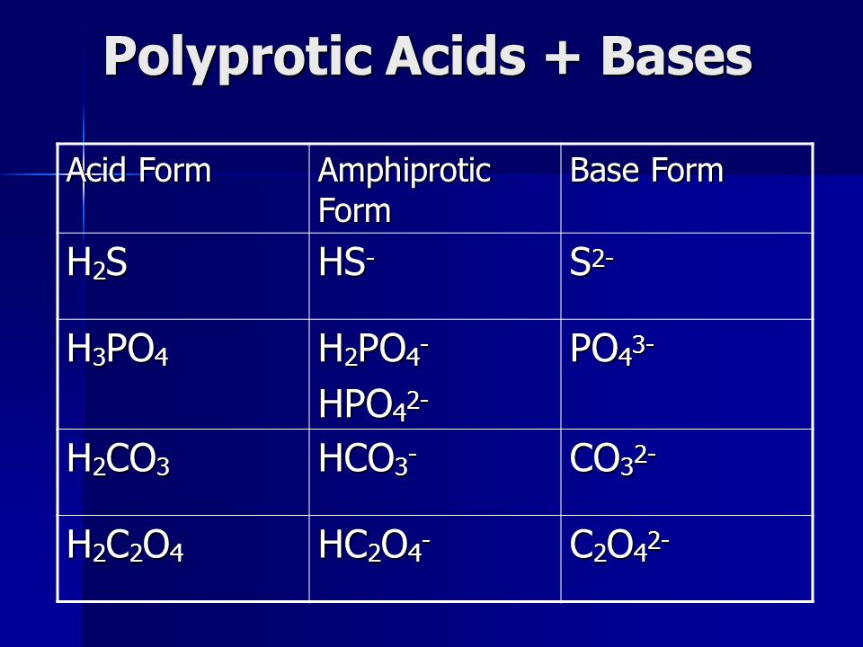 Polyprotic Acids + Bases