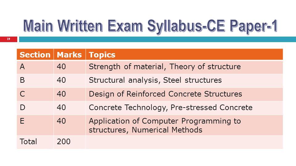 Main Written Exam Syllabus-CE Paper-1