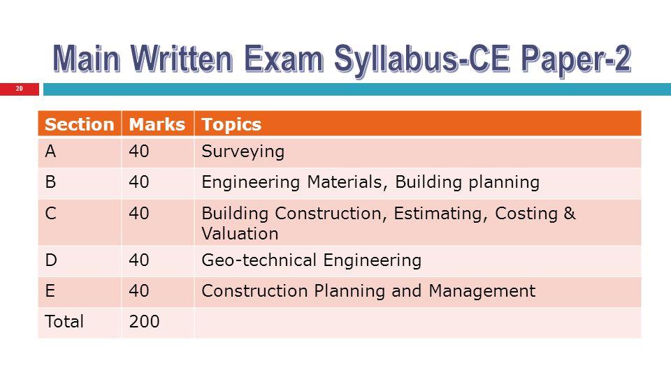 Main Written Exam Syllabus-CE Paper-2