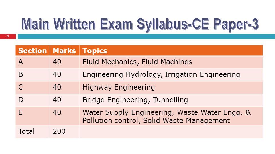 Main Written Exam Syllabus-CE Paper-3
