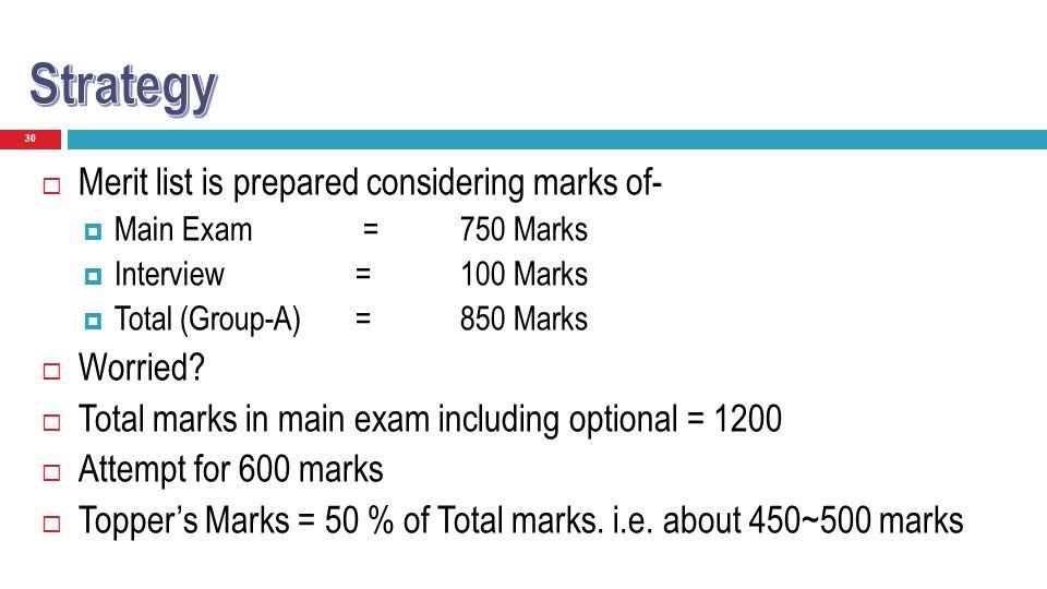 Strategy Merit list is prepared considering marks of- Worried