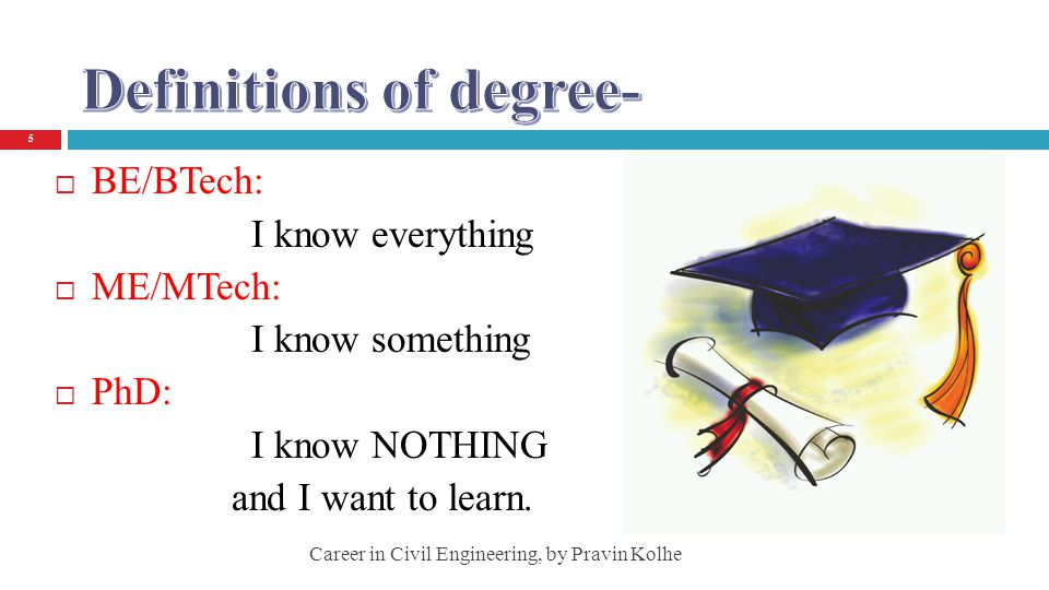 Definitions of degree-