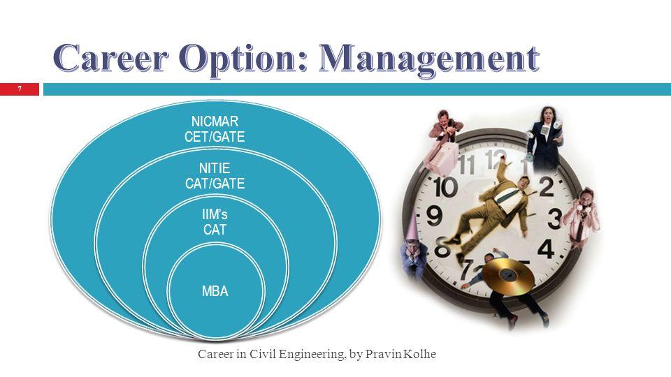 Career Option: Management