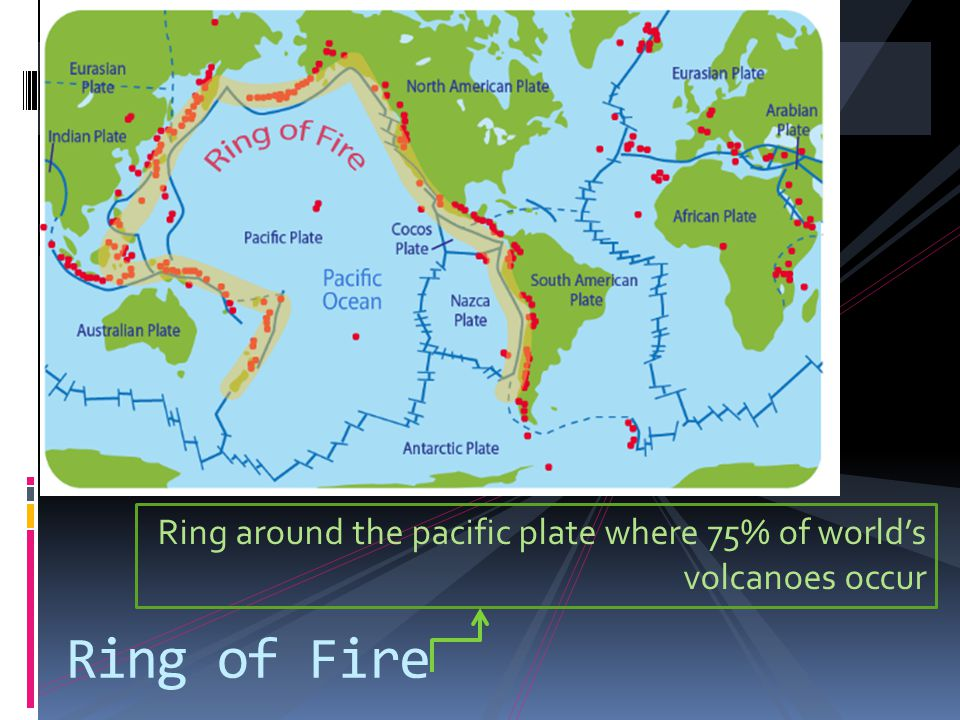 Ring around the pacific plate where 75% of world's volcanoes occur