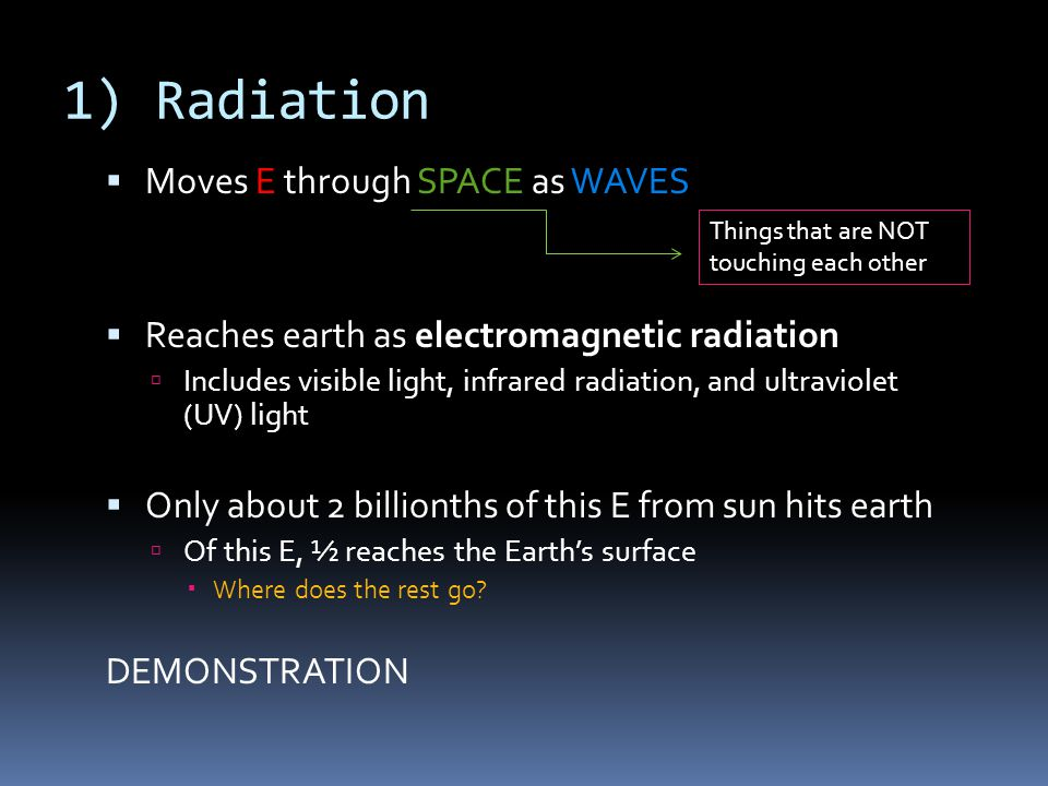 1) Radiation Moves E through SPACE as WAVES