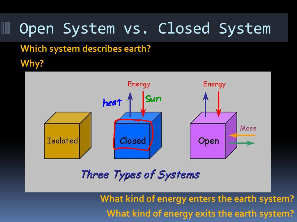 Open System vs. Closed System