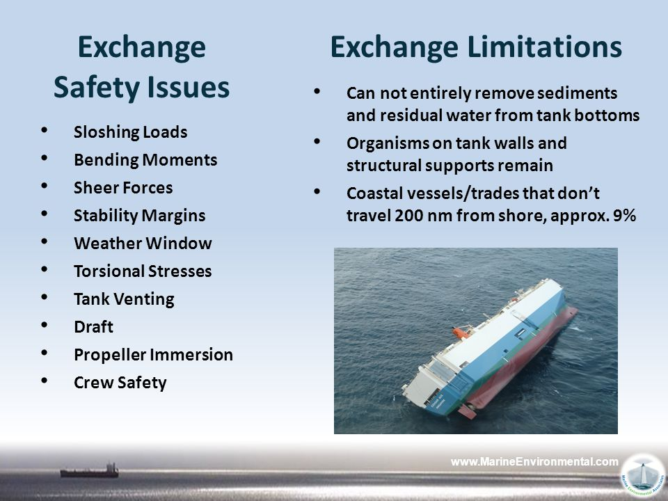 Exchange Safety Issues Exchange Limitations