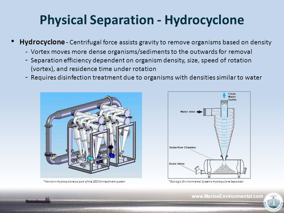 Physical Separation - Hydrocyclone