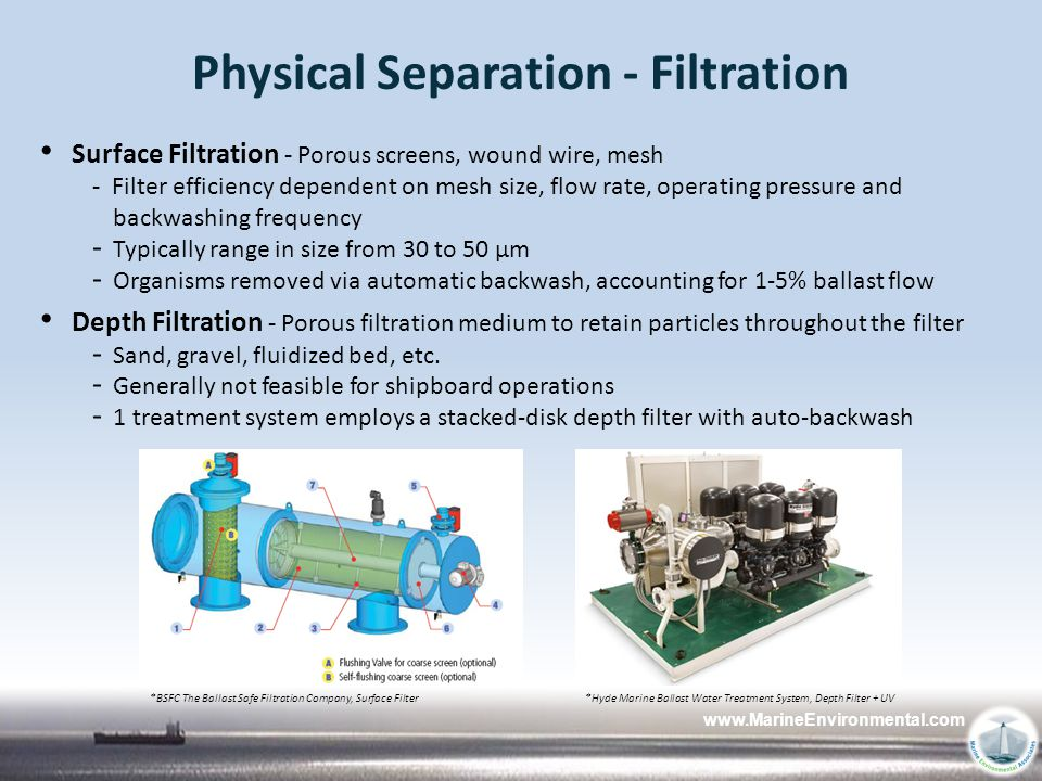 Physical Separation - Filtration