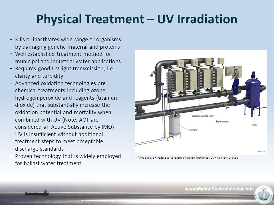 Physical Treatment – UV Irradiation