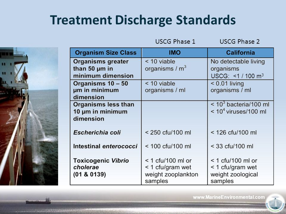 Treatment Discharge Standards